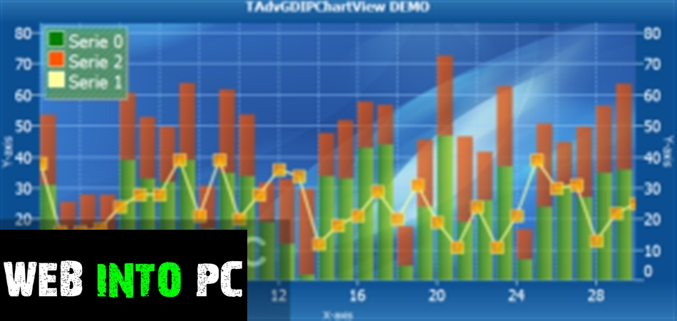 TMS Advanced Charts for Intraweb-get into pc